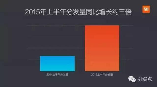 深度解读:小米应用商店ASO优化指南 第1张