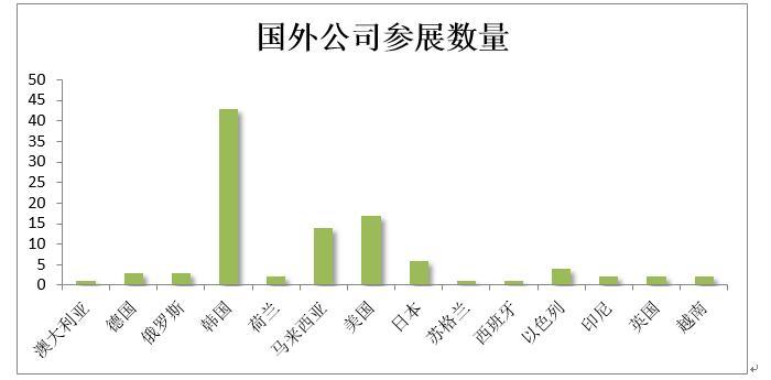 透过China joy看国内ASO 新方向 第1张