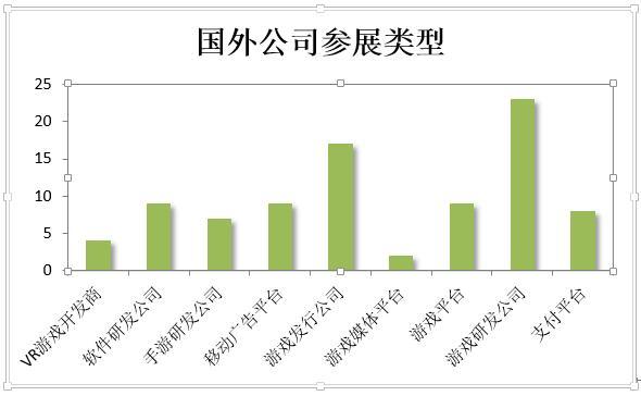 透过China joy看国内ASO 新方向 第2张