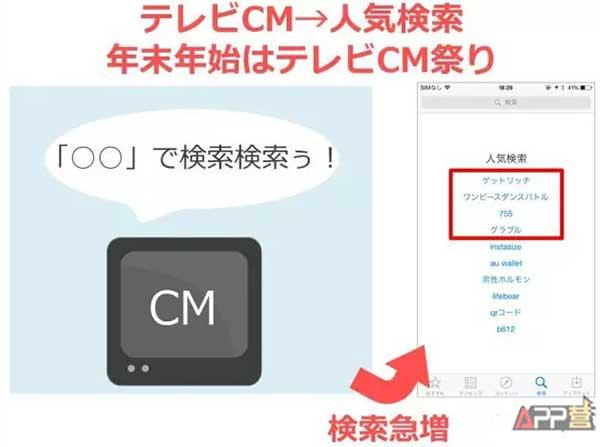 App Store冲榜新入口——搜索热词榜 第1张