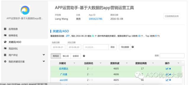 ASO优化工具APPBK完整使用指南! 第2张