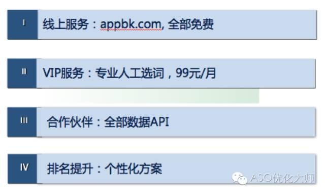 APPBK整体服务使用 第5张