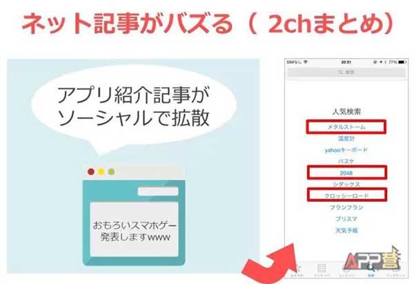 App Store冲榜新入口——搜索热词榜 第4张