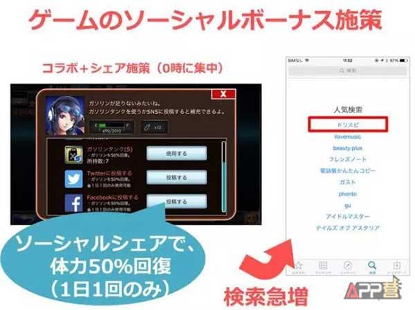 App Store冲榜新入口——搜索热词榜 第6张