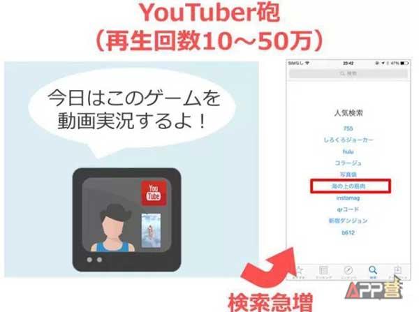 App Store冲榜新入口——搜索热词榜 第7张