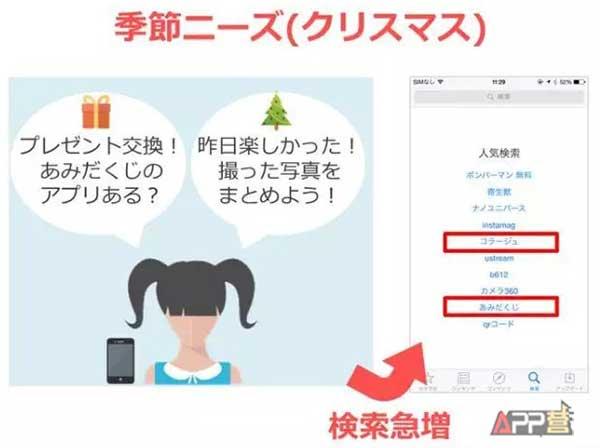 App Store冲榜新入口——搜索热词榜 第8张
