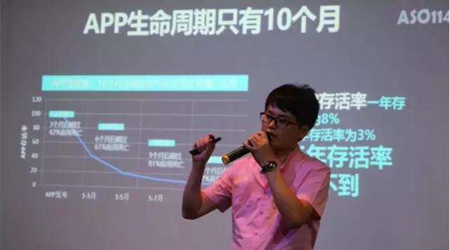 安卓ASO成掘金重地,ASO114帮助开发者领跑市场