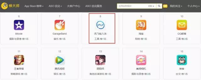 讯飞输入法闯进App Store工具榜NO.1,不单靠锤子! 第3张