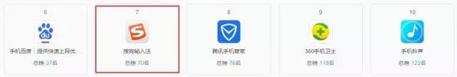 讯飞输入法闯进App Store工具榜NO.1,不单靠锤子! 第6张