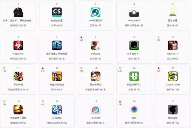 App Store付费榜出事了!大批游戏应用被惩罚! 第3张