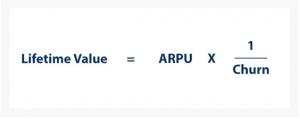 APP运营中的3个最重要的方程式 第4张