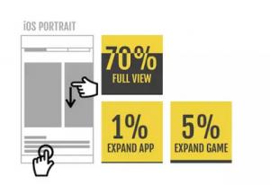 如何利用前 7 秒,让用户决定下载你的 App? 第2张