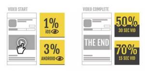 如何利用前 7 秒,让用户决定下载你的 App? 第3张