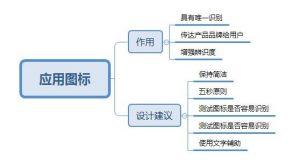 ASO优化:APP中图标设计的小技巧 第1张
