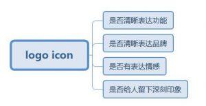 ASO优化:APP中图标设计的小技巧 第2张