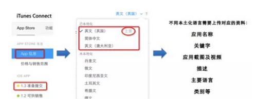 史上最全的App Store本地化扩展关键词答疑 第1张