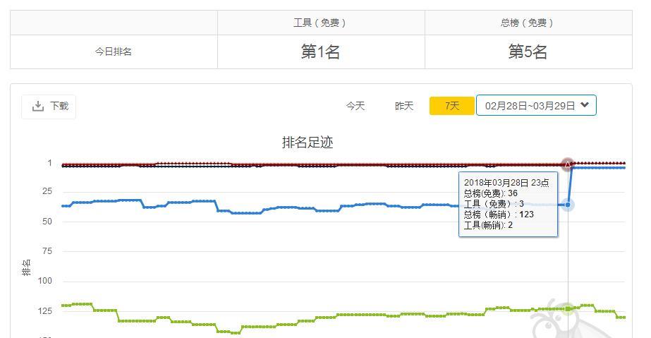 QQ浏览器免流量 第3张